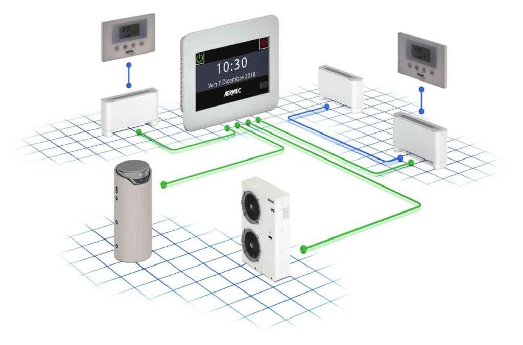 Building automation: la gestione impianto idronico di Aermec