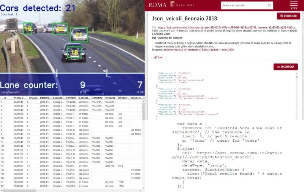 Point cloud, big data e Gis Integration per la sicurezza stradale