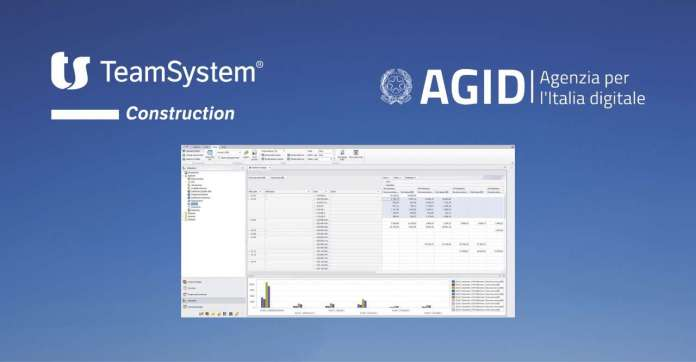 teamsystem agid