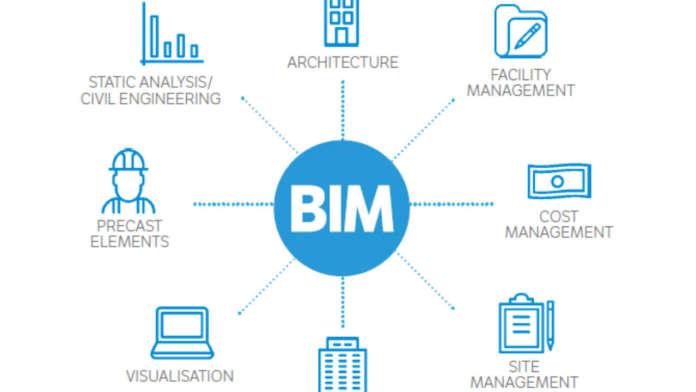 gestione Bim